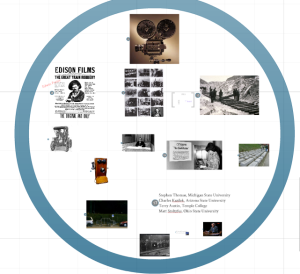 Part of a Prezi, showing various content pieces in a frame.
